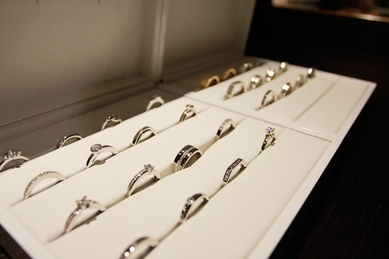 Attling rings in display